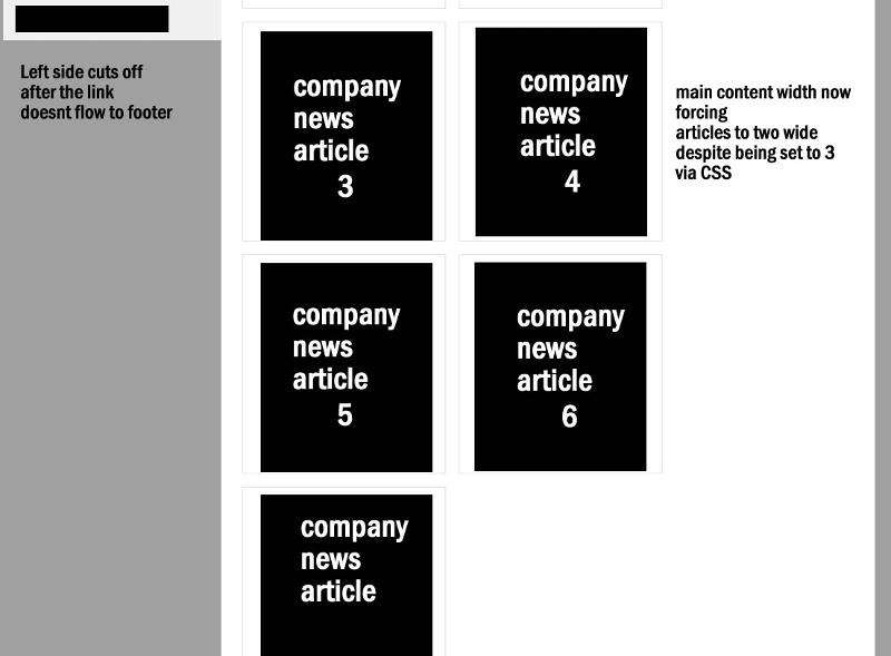 screenshot of shortened sidebad + articles rendering 2 wide despite set to 3.