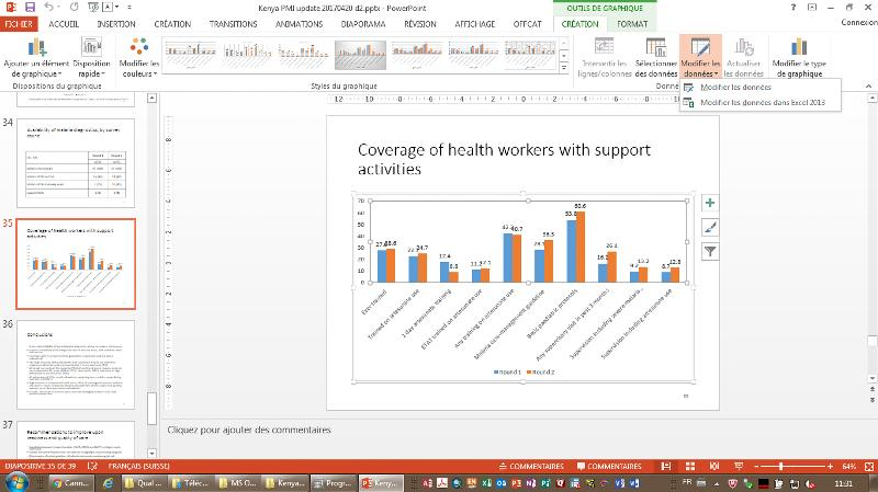 Screen shot of powerpoint presentation with chart as active slide