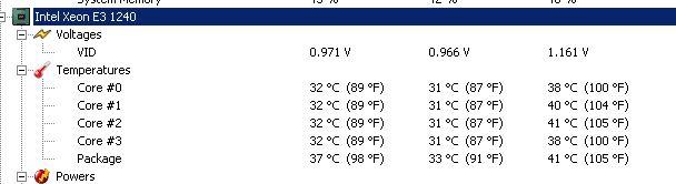 Server overheating