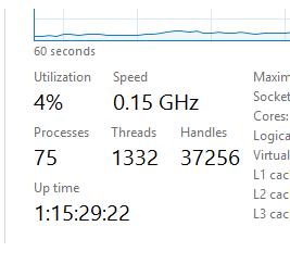 Windows Server 2016 Standard on Dell Poweredge R720 processor