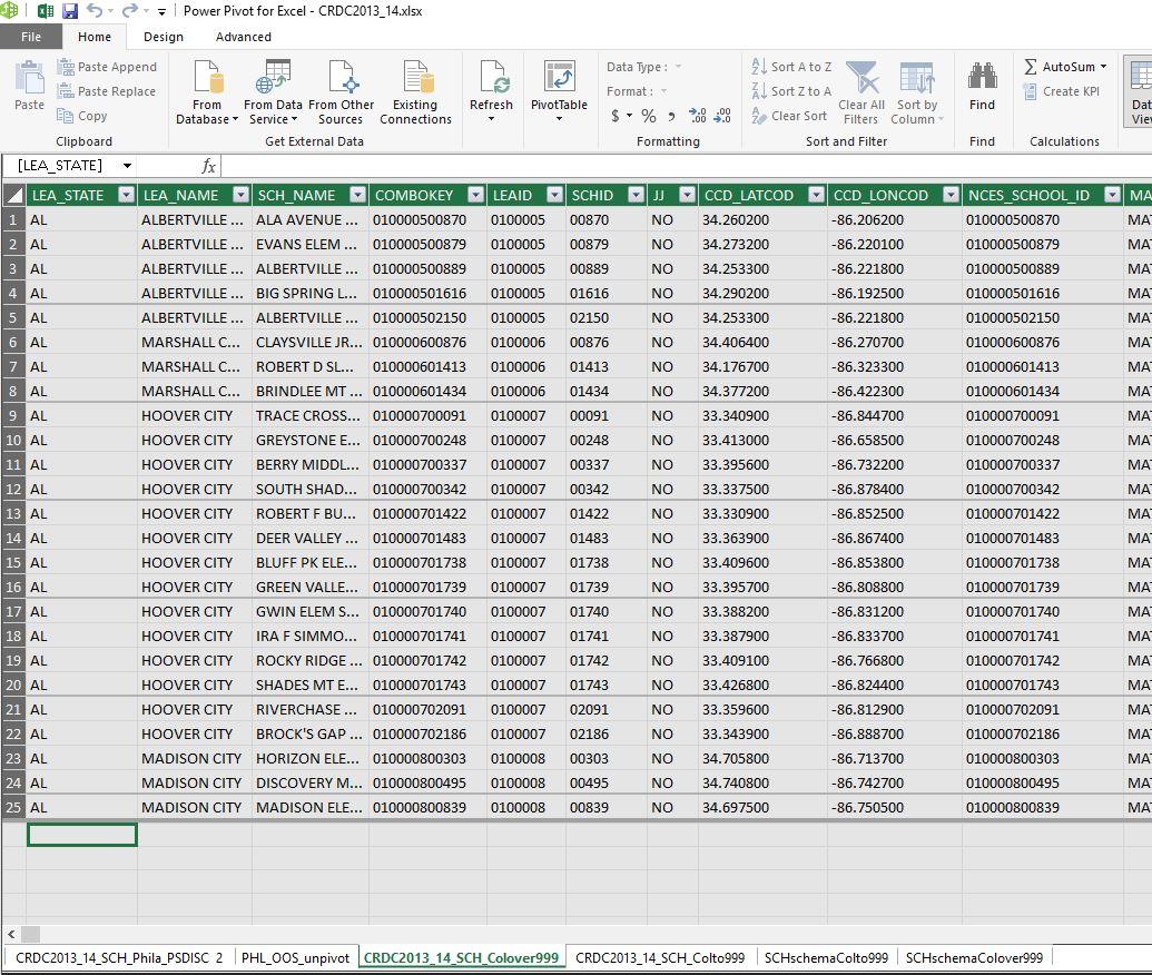 Need advice: importing large Power Pivot data model to SSAS tabular