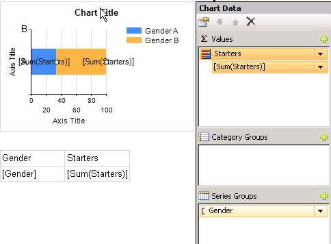 Bar Chart Setup