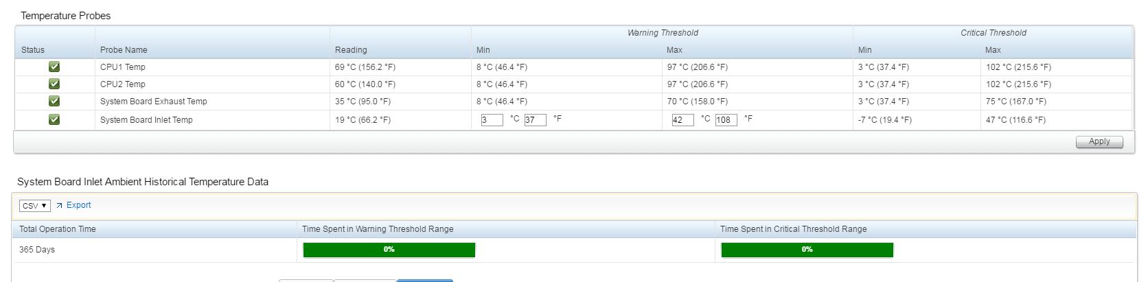 Dell R720xd IDRAC 7 Warning & Critical Temperature Threshold