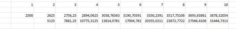 cummulative-formula.jpg