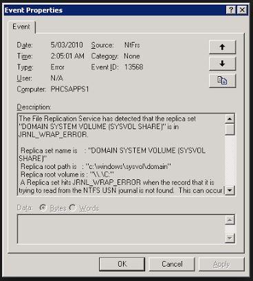 New Domain Controller missing SYSVOL and NETLOGON shares