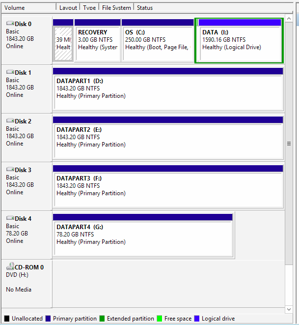 DELL T330 w/4 HDs, PERC H330, unconfigured RAID, go to software?