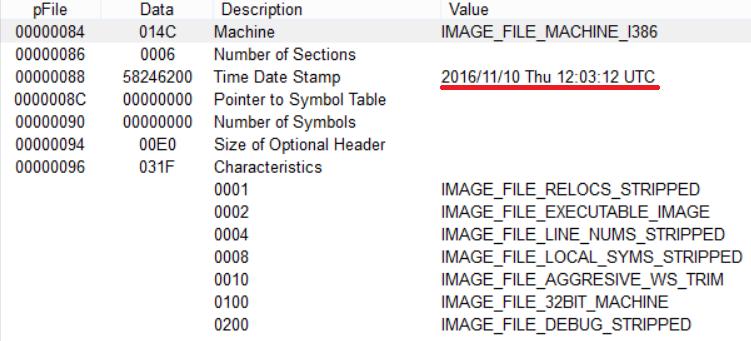 Cerber Ransomware Fake Timestamp