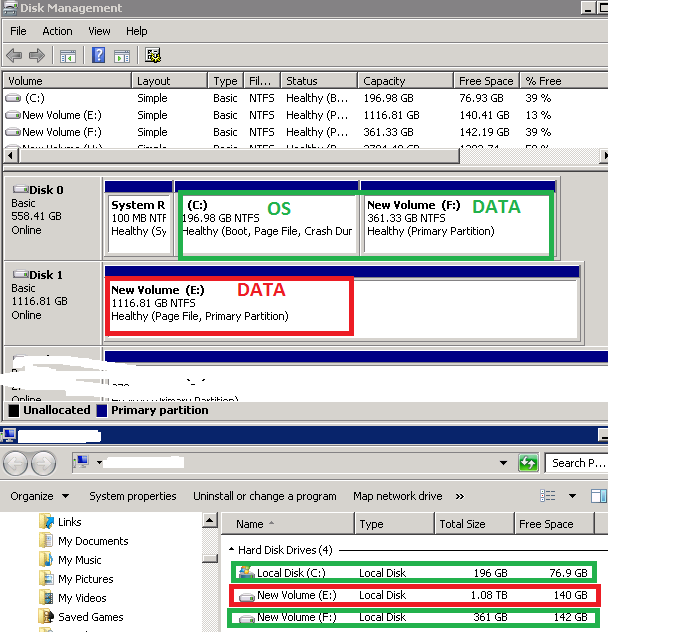Drive Configuration on SBS2011
