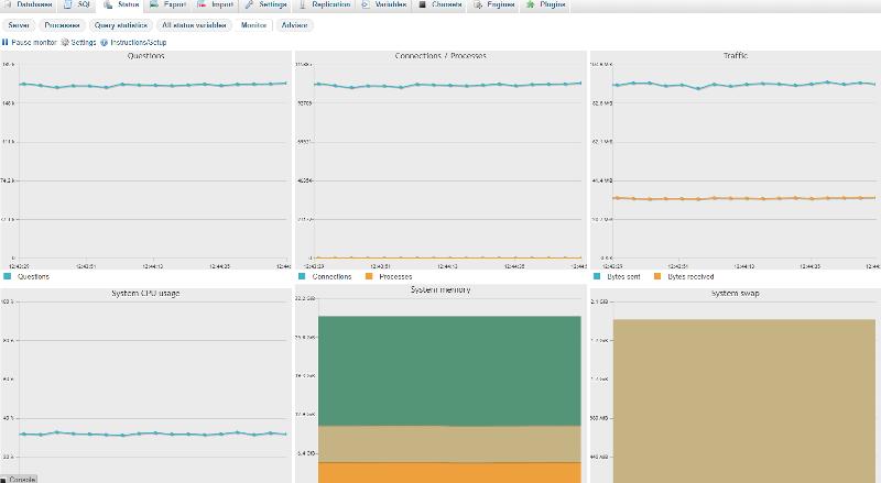 MYSQL Monitor Screenshot
