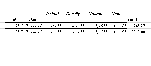 Worksheet the value column is based in values in auxiliary table
