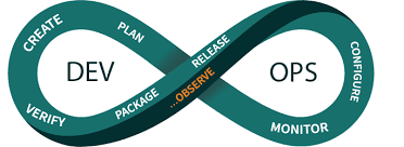 DevOps is one such technology which underlies some major principles and effective guidelines applying which continuous delivery can be achieved without much effort.DevOps Training in Hyderabad