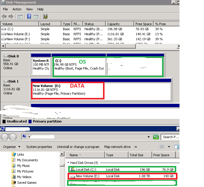 Drive Configuration of SBS2011 Production Server