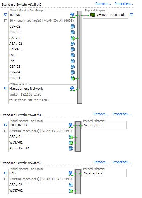ESXI Network settings
