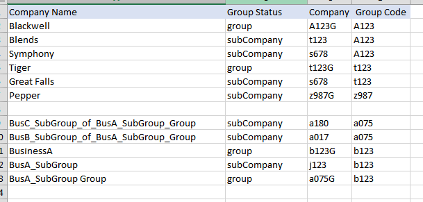 Example Result Set