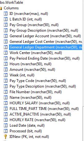 datatype on sql server