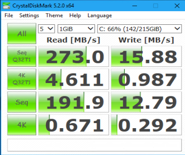RAID 5 4x 10K SAS