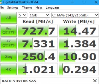 RAID 5 4x10K SAS