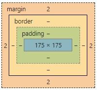 2px margin