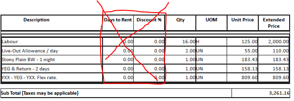 no_discount_no_days_to_rent.PNG