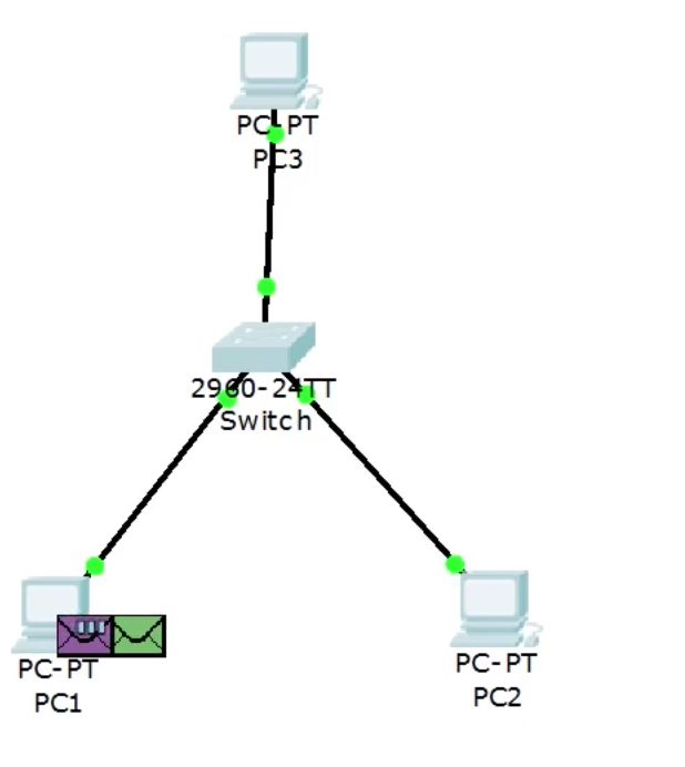 Routers Solutions