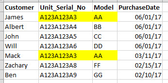 Table_Example