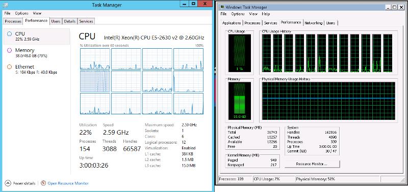 CPU compare