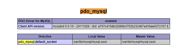 Screenshot of PHP info.php page