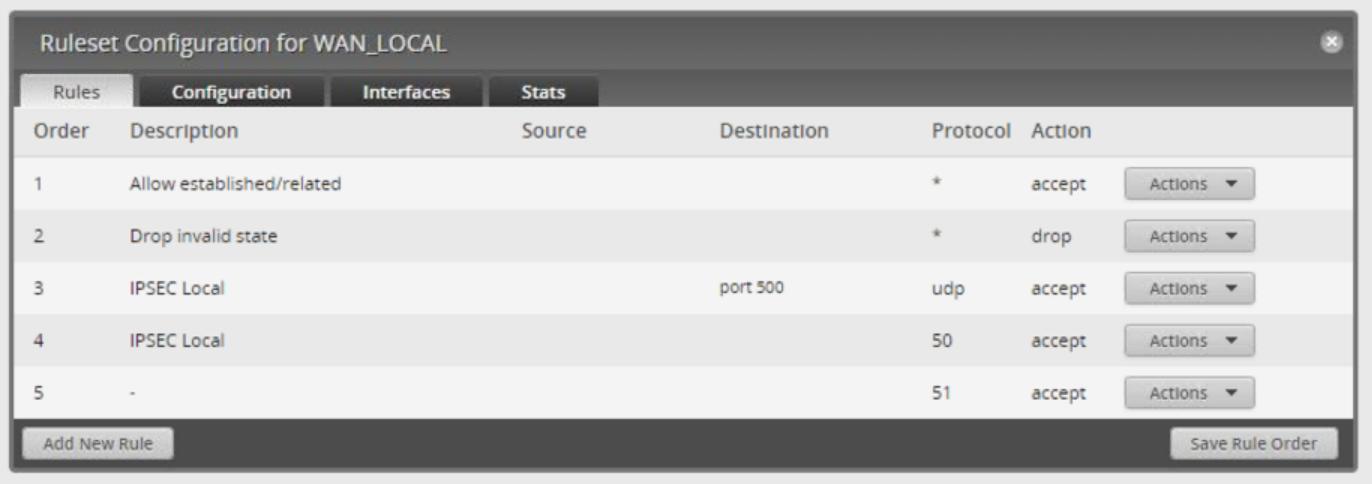 VPN between Ubiquiti Edgemax Lite & USG Gateway not working