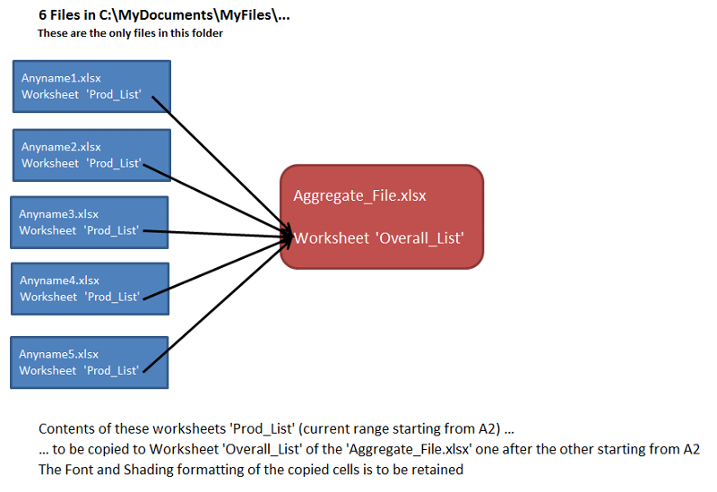 copy worksheets