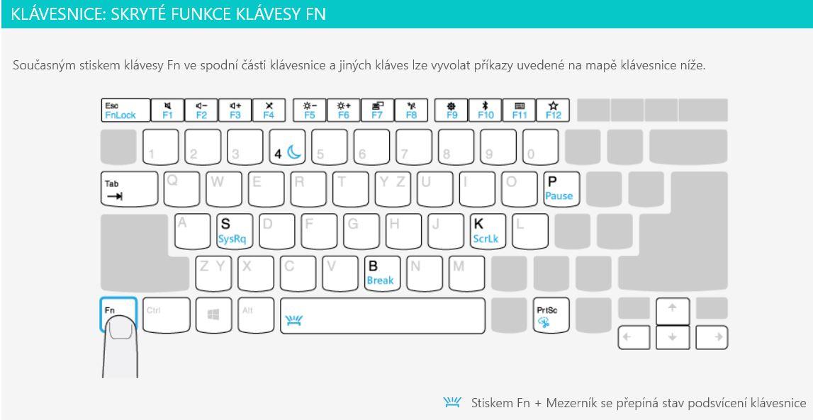 where is lenovo t460p sleep button?