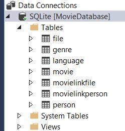 Movie DB Conection