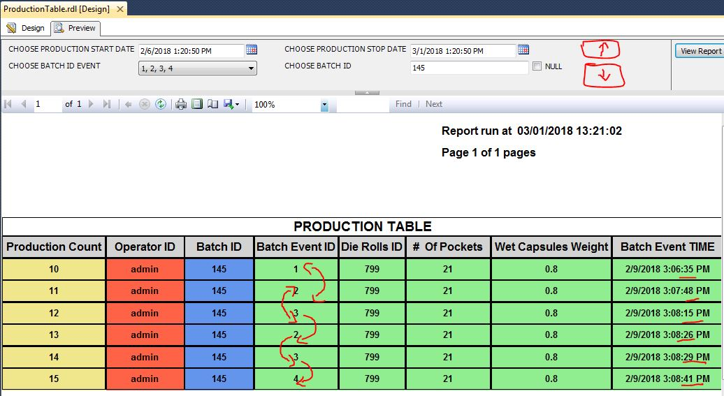 Uptime / Downtime Production Report SSRS 2012 Rookie looking for
