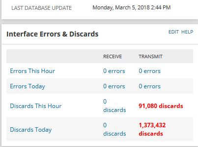 Interface discards