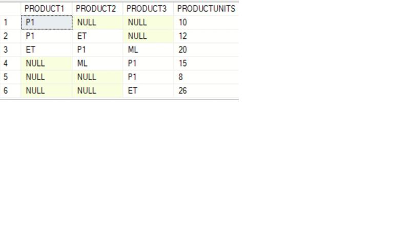 PRODUCTDATA Table