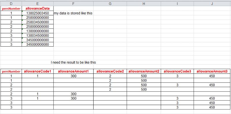 my data like this