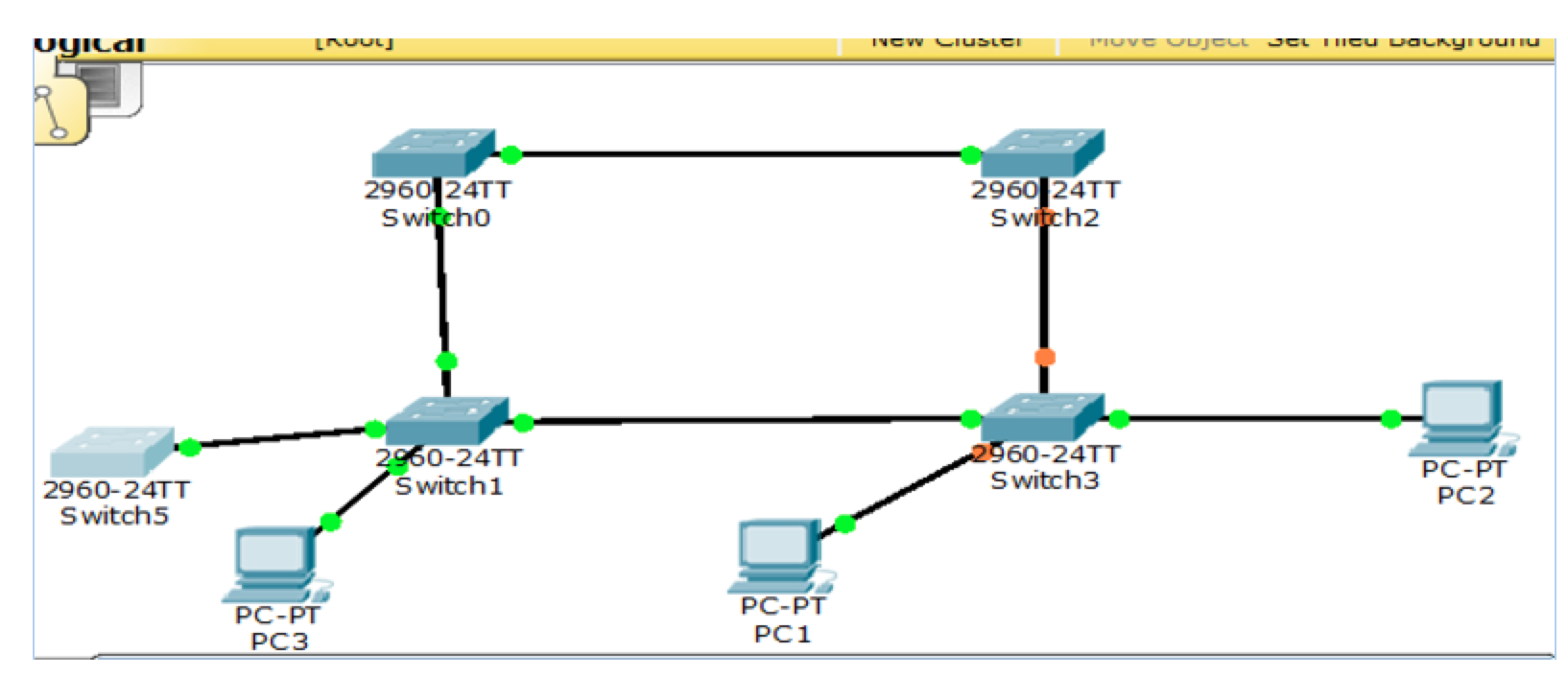 Routers Solutions Cisco 2960 S Diagram And Catalyst Switches Comparison My Question Here Is If Each Time We Add A New Switch There Will Be This Issuethen How Can Prevent That Especially The Existing Environment Has