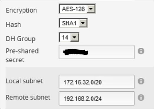IPSEC VPN Between Draytek 2860 and Ubiquiti EdgeMaz