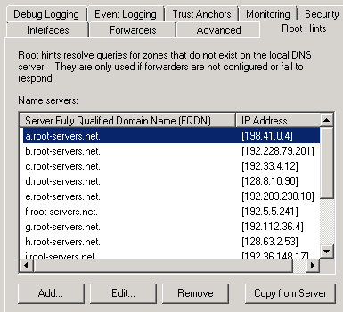 Existing DNS Root Hints