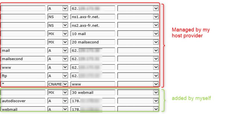DNS-Configuration-HostProvider.png