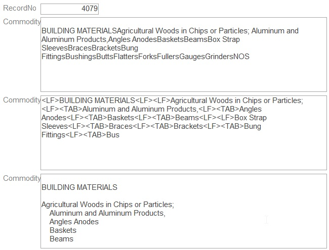 Form partial data