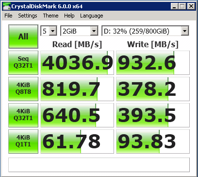 Test with CrystalDiskMark on Partition D