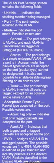 VLAN-SRW-2016.png