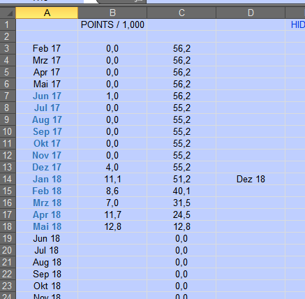 EE Rewards Calculator In Excel #2