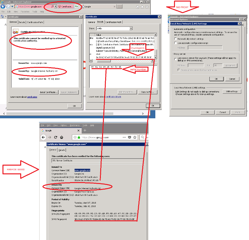 screenshots of IE and FF certificates