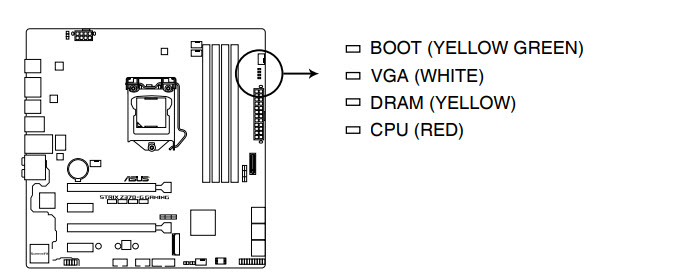 Motherboard will not boot