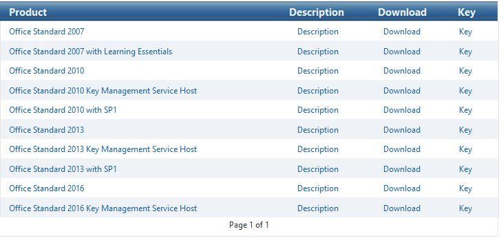 Dodgey Microsoft Licenses? Where to buy Genuine?