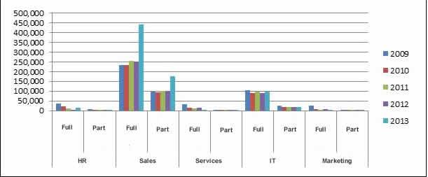 NET Programming Questions