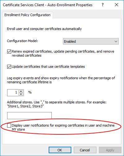 MS-Organization-P2P-Access