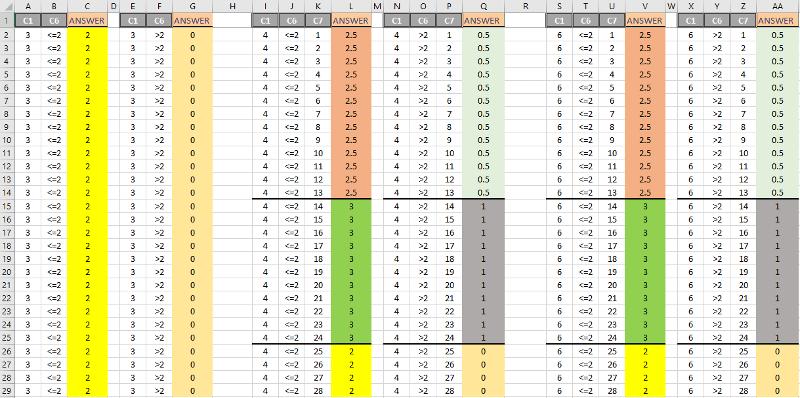 Screen capture Excel cheat sheet