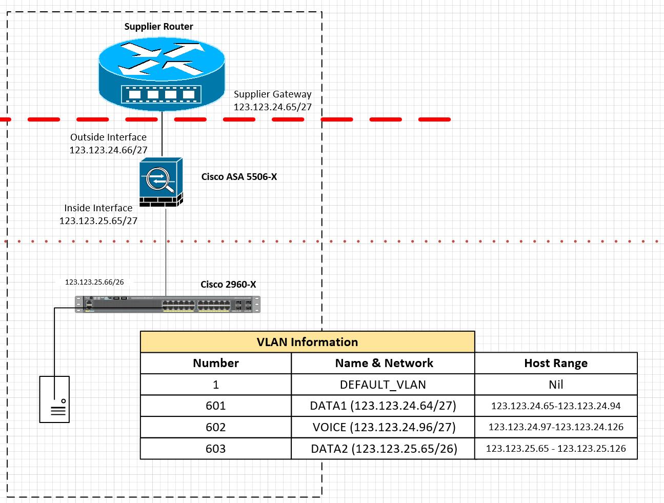 Software Firewalls Solutions